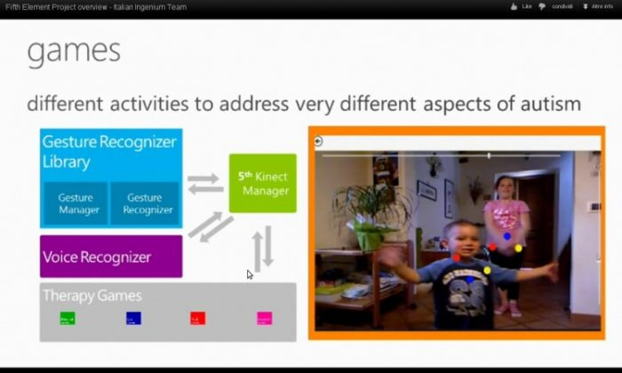 A chart shows a child using the image recognition system of the Fifth Element project, and the different options presented by its interface. (Courtesy of Italian Inginium)