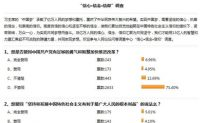 Chinese People Lack Faith in Communist Party, Survey Finds