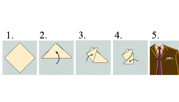 A three-tip, or crown fold. ( Samhober)