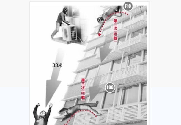 Screenshot showing the number of floors a Chinese man in Hubei Province fell, after losing his balance while trying to clean an air-conditioning unit. (Screenshot/Wuhan Evening News)