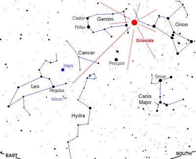 Orionids Meteor Shower Tonight: Shower Peaks on Oct. 20