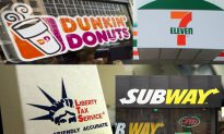 What Do You Think Is America's Fastest Growing Franchise?
