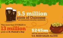 St. Patrick's Day Traditions: Is Green Beer Dye Bad for You?