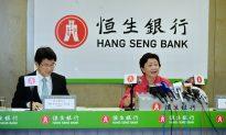 Hong Kong Bank Rejects Risky Loans to Mainland China