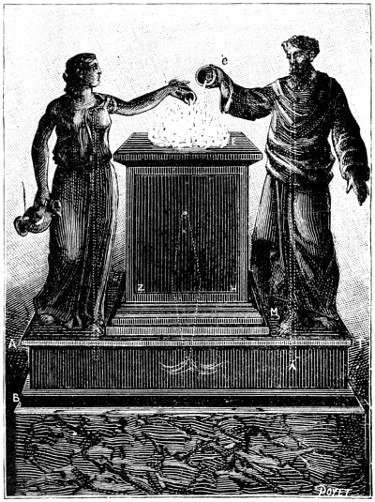 "Marvelous altar, pictured in the book ""Magic, Stage Illusions and Scientific Diversions Including Trick Photography)"