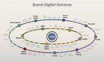 Luxottica Venturing Into The Omnichannel and E-commerce Space