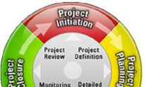 Survey results On Project Management in U.S Varies