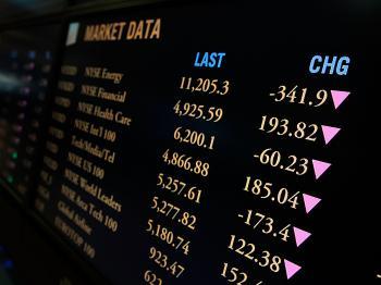 Dow Plunges Below 11,000