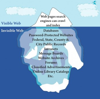 An image representing the 'visible' and 'invisible' Internet. (The Epoch Times)