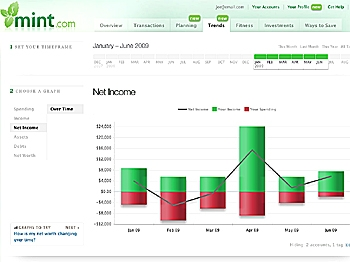 Intuit Buys Online Personal Finance Site Mint.com