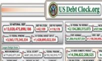 The Alarming Rise of National Debt