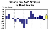 Slowdown Predicted for Canadian Economy in 2013