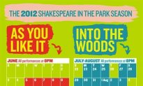 Shakespeare in the Park Begins on June 5