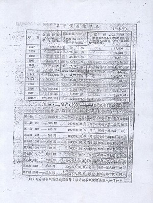 Figure 2. (The Epoch Times)