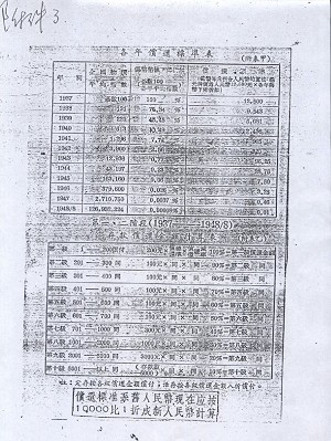 Figure 4. (The Epoch Times)