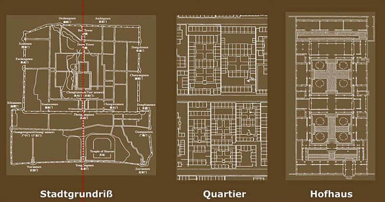 Everything is square in Beijing, from the smallest place to the entire city. (courtesy of AS&P)