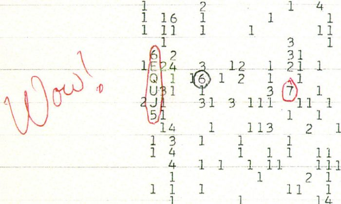 "A printout of a radio signal from space detected on Aug. 15, 1977. It became known as the ""Wow!"" signal after astronomer Jerry Ehman wrote that exclamation next to it, expressing his shock at the unusual find. (Ohio State University Radio Observatory and the North American AstroPhysical Observatory)"