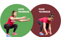 How to Properly Perform a Squat