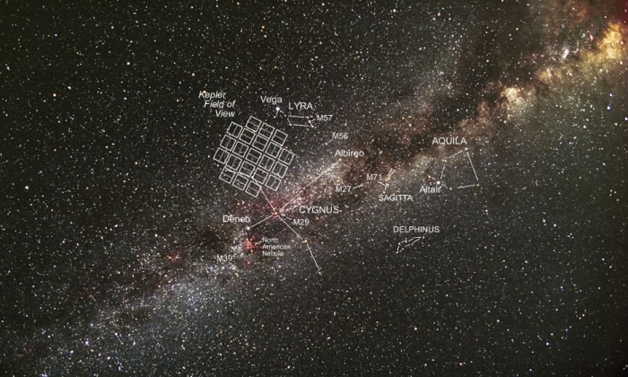 This is Kepler's field of view superimposed on the night sky. (Carter Roberts/NASA)