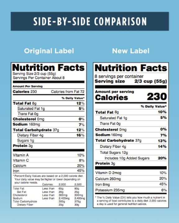 (Courtesy: U.S. Food and Drug Administration)