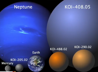 Canadian College Student Finds Four Previously Unknown Planets (Video)