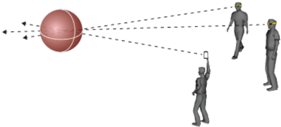 "An image from CrowdOptic illustrates the ""triangulation"" concept of syncing information from three devices, such as smartphones or smart glasses, to pinpoint the GPS location of a targeted object. (Courtesy of CrowdOptic)"