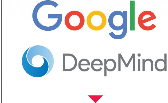 Google bought artificial intelligence company DeepMind in 2014.