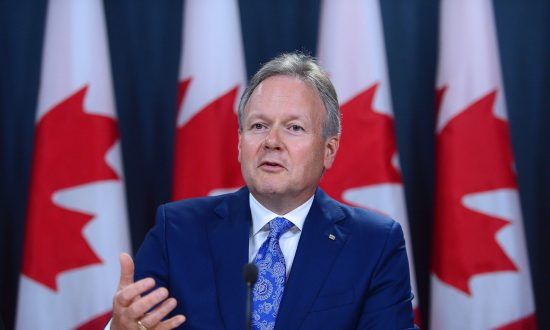 Why Bank of Canada, US Fed Should Adopt Lower Inflation Targets