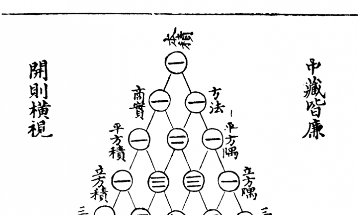 Yang Hui (Pascal's) triangle, as depicted by Zhu Shijie in 1303, using counting rods. The Chinese mathematician Yang Hui discovered this triangular array 300 years before his French counterpart Blaise Pascal was born.