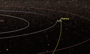 Largest Asteroid Ever Tracked to Pass by Earth on Sept. 1