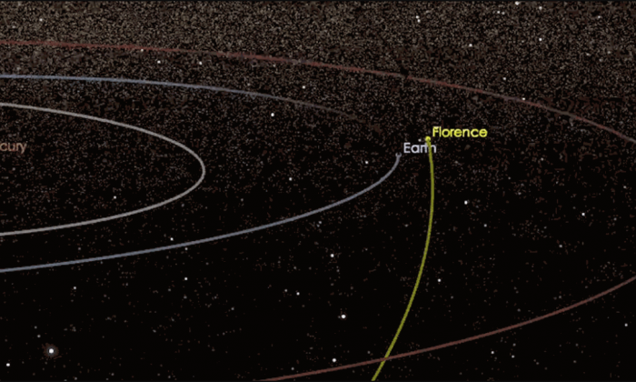 Rendering of asteroid Florence passing near Earth expected on Sept. 1, 2017. (NASA)
