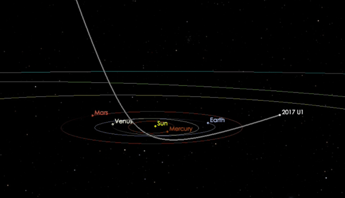 Nasa Strange Comet Or Asteroid Could Be First Interstellar Object The Epoch Times