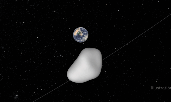 Big asteroid, larger than Burj Khalifa heading towards earth