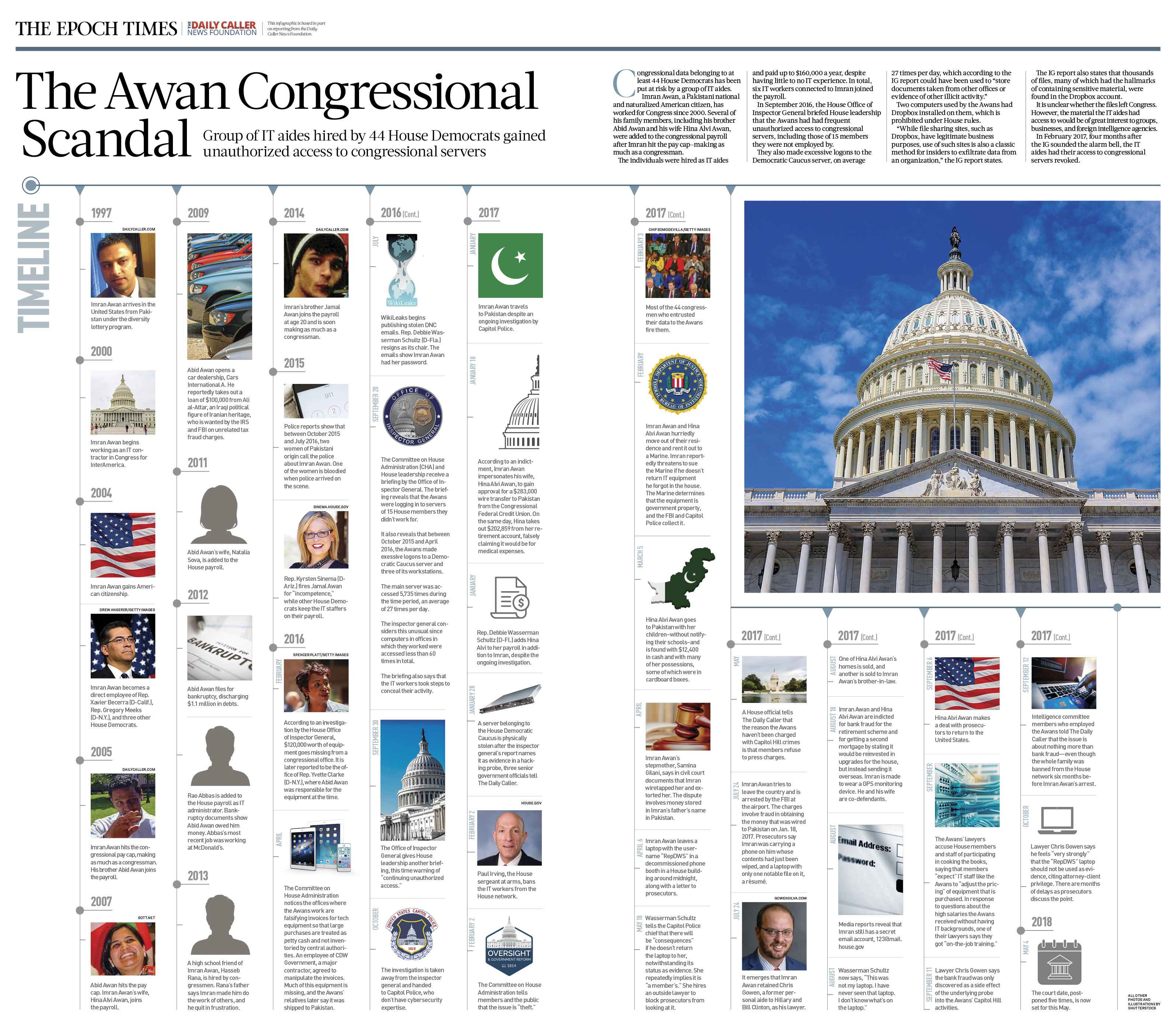 """PART 2 - CONTINUED: America Warned Is Unprepared For Q & Trump's Cataclysmic Destruction Of """"Deep State"""" - Page 4 Awan_Congressional_Scandal_Epoch_Times-1"""