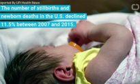 US Stillbirths, Newborn Deaths Drop