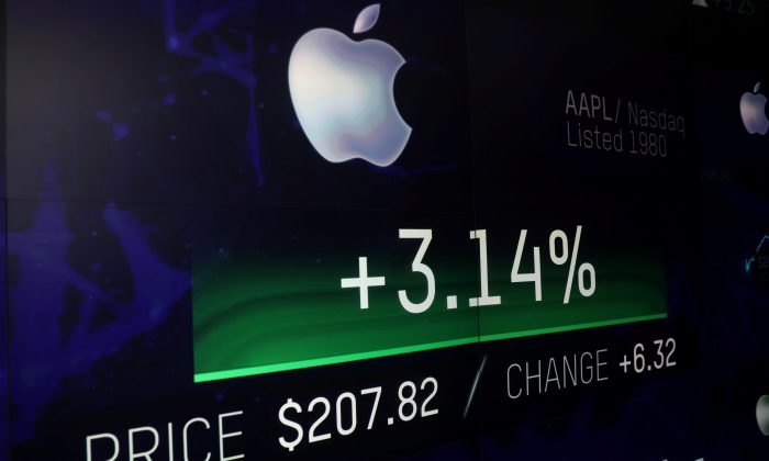 Apple becomes first-ever company valued at $1 trillion