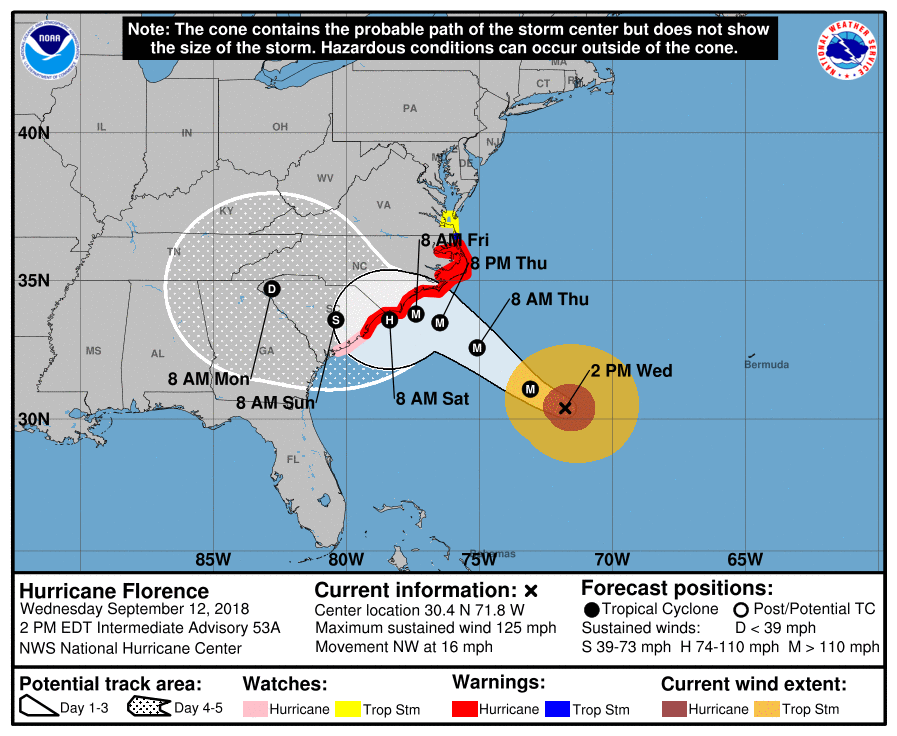 hurricane florence satellite path