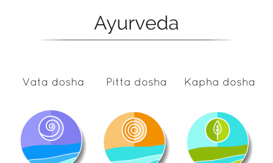 The Best Herbs Based On Your Dosha