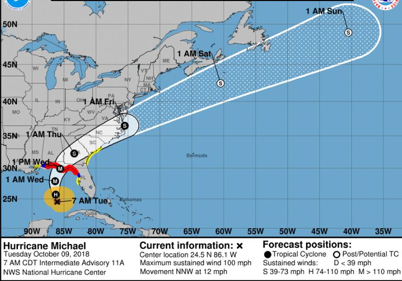 hurricane michael track to florida