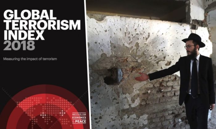 L - Cover of the newly published Global Terrorism Index 2018. R - Rabbi Israel Kozlovsky, director of Nariman Light (Chabad) House, gestures at shrapnel marks from the 2008 Mumbai militant attacks that claimed 166 lives, during a media visit on the eve of the tenth anniversary of the attacks in Mumbai, India, on Nov. 25, 2018. (Punit Paranje/AFP/Getty Images)