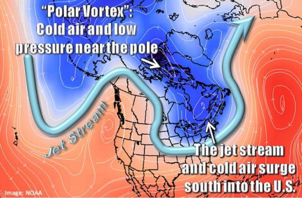 disrupted polar vortex