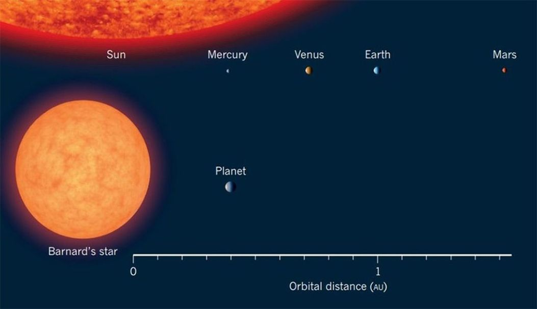 Alien Life May Exist on Large Planet 30 Trillion Miles From Earth: Researchers