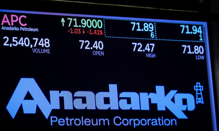 The logo and trading information for Anadarko Petroleum Corporation are displayed on a screen on the floor at the New York Stock Exchange (NYSE) in New York, U.S., April 30, 2019. (Brendan McDermid/Reuters)